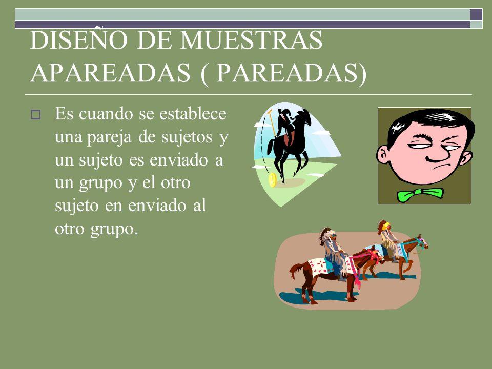 DISEÑO DE MUESTRAS APAREADAS ( PAREADAS) Es cuando se establece una pareja de sujetos y un sujeto es enviado a un grupo y el otro sujeto en enviado al otro grupo.