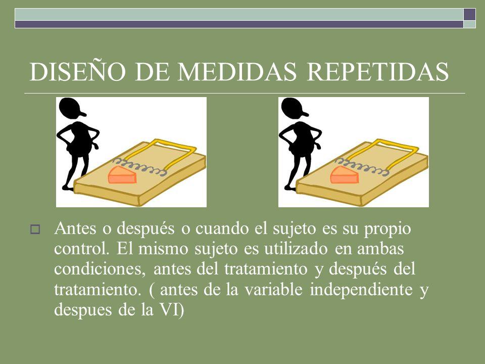 DISEÑO DE MEDIDAS REPETIDAS Antes o después o cuando el sujeto es su propio control.