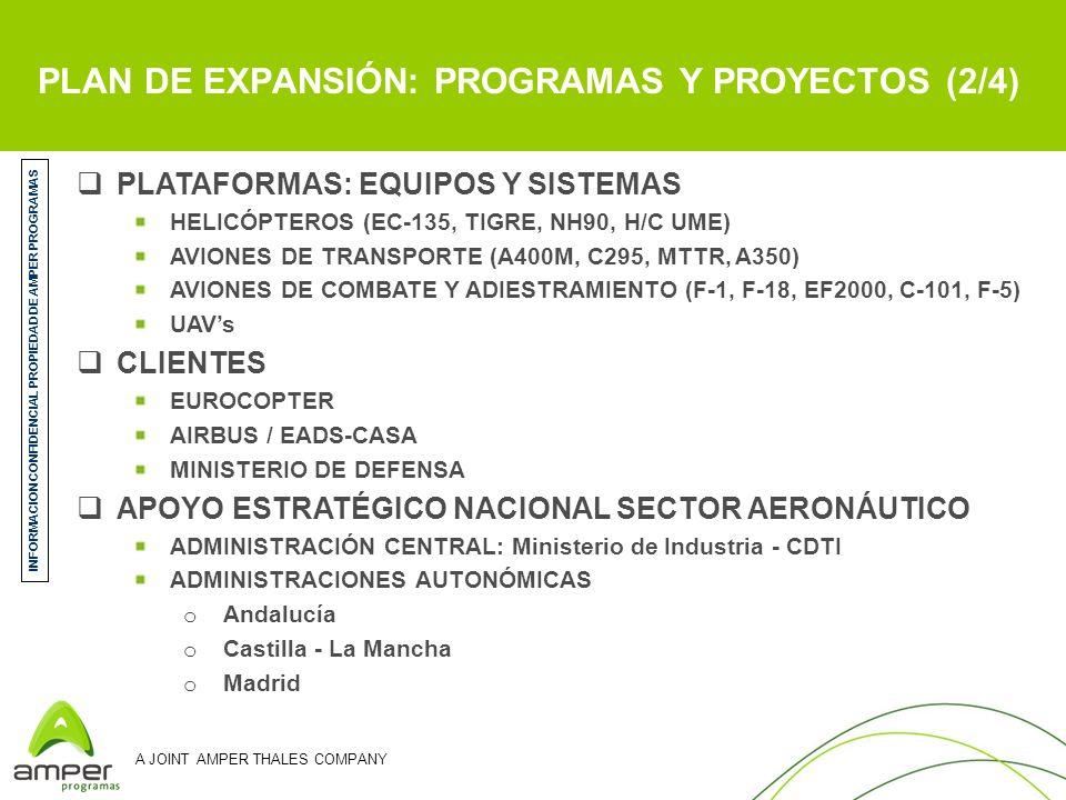 A JOINT AMPER THALES COMPANY PLATAFORMAS: EQUIPOS Y SISTEMAS HELICÓPTEROS (EC-135, TIGRE, NH90, H/C UME) AVIONES DE TRANSPORTE (A400M, C295, MTTR, A35