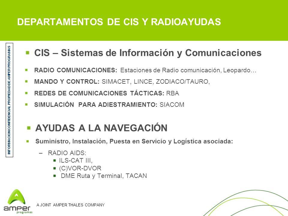 A JOINT AMPER THALES COMPANY DEPARTAMENTOS DE CIS Y RADIOAYUDAS AYUDAS A LA NAVEGACIÓN Suministro, Instalación, Puesta en Servicio y Logística asociad