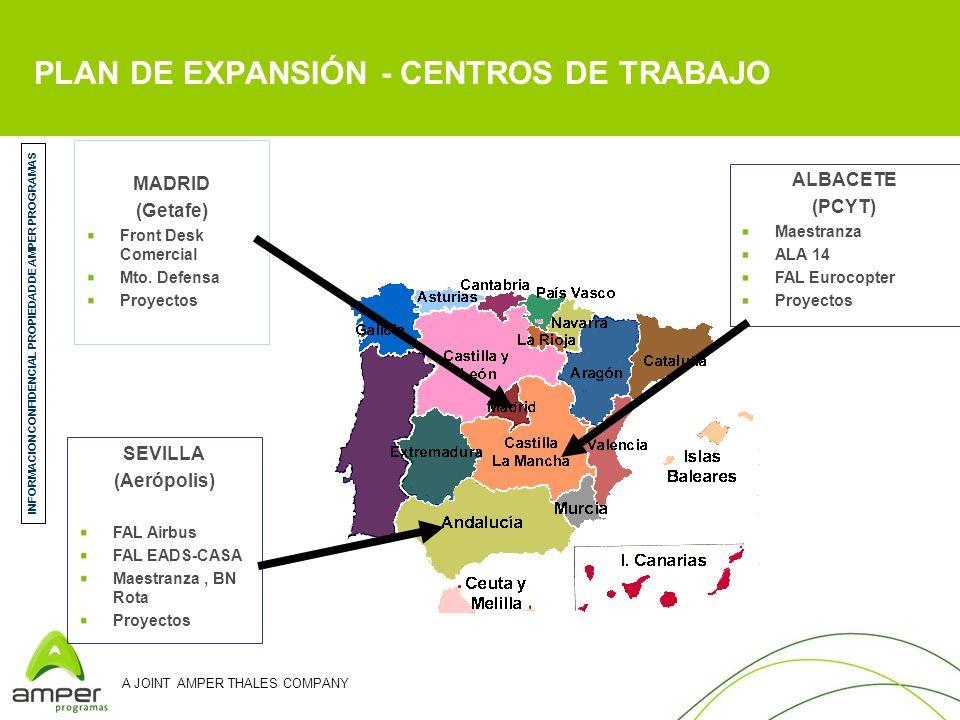 A JOINT AMPER THALES COMPANY PLAN DE EXPANSIÓN - CENTROS DE TRABAJO MADRID (Getafe) Front Desk Comercial Mto. Defensa Proyectos ALBACETE (PCYT) Maestr