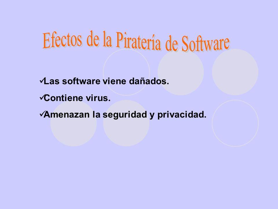 a.Piratería de usuario final.(una copia de licencia en varias estaciones, software crakeado) b.