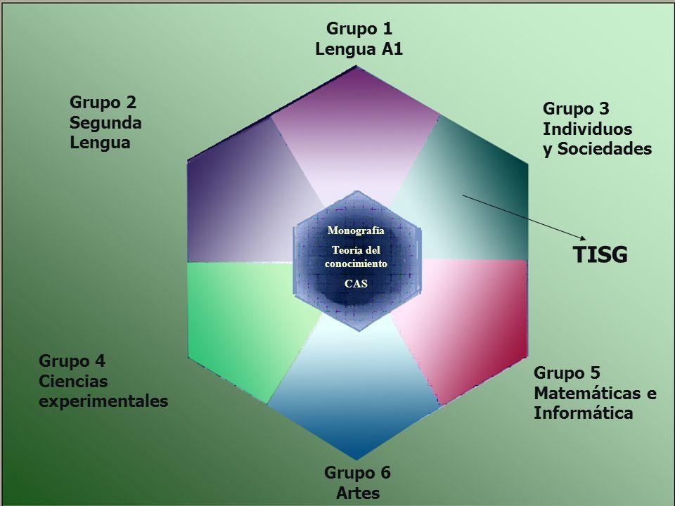 Grupo 1 Lengua A1 Grupo 3 Individuos y Sociedades Grupo 2 Segunda Lengua TISG Grupo 5 Matemáticas e Informática Grupo 4 Ciencias experimentales Grupo