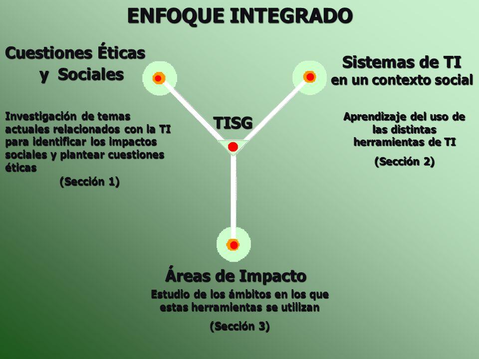 Aprendizaje del uso de las distintas herramientas de TI (Sección 2) Sistemas de TI en un contexto social Cuestiones Éticas y Sociales Investigación de