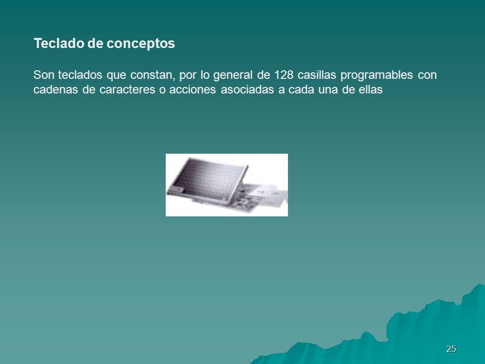 25 Teclado de conceptos Son teclados que constan, por lo general de 128 casillas programables con cadenas de caracteres o acciones asociadas a cada un