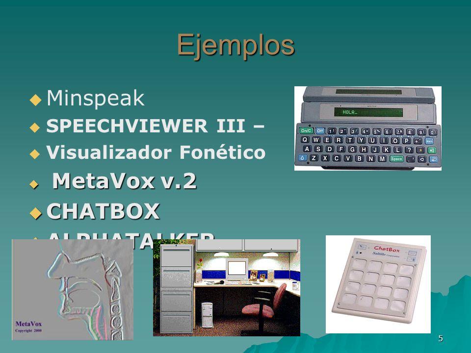 5 Ejemplos Minspeak SPEECHVIEWER III – Visualizador Fonético MetaVox v.2 MetaVox v.2 CHATBOX CHATBOX ALPHATALKER ALPHATALKER