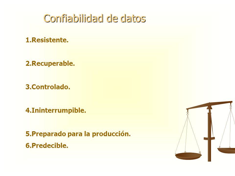 Confiabilidad de datos 1.Resistente. 2.Recuperable. 3.Controlado. 4.Ininterrumpible. 5.Preparado para la producción. 6.Predecible.