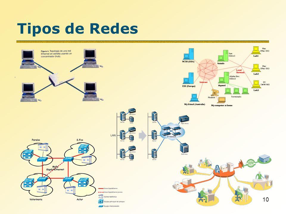 10 Tipos de Redes