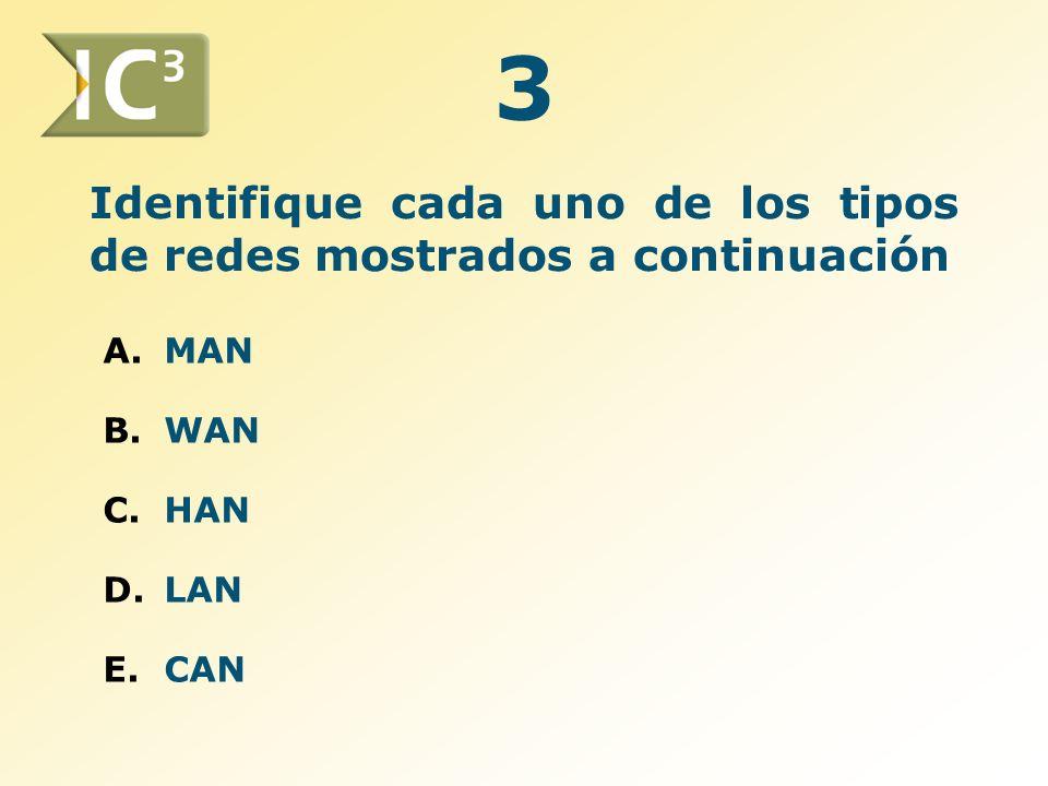 Identifique cada uno de los tipos de redes mostrados a continuación A.MAN B.WAN C.HAN D.LAN E.CAN 3