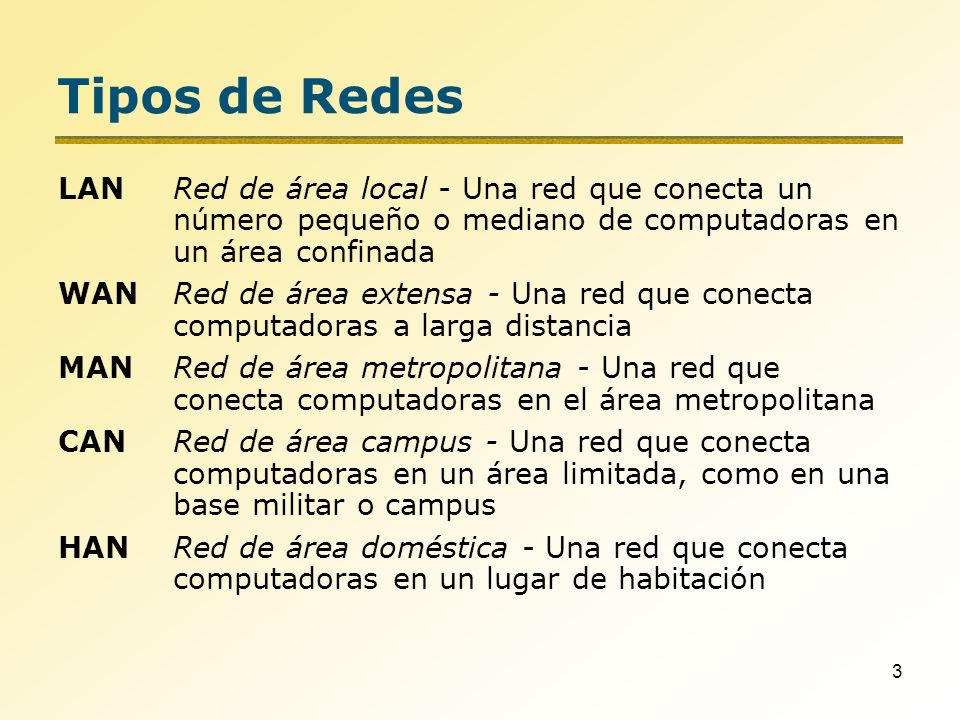 4 LAN (Red de Área Local)