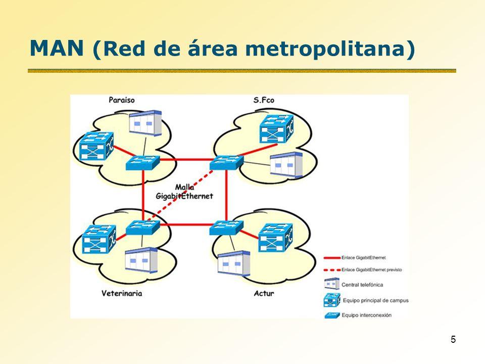 5 MAN (Red de área metropolitana)