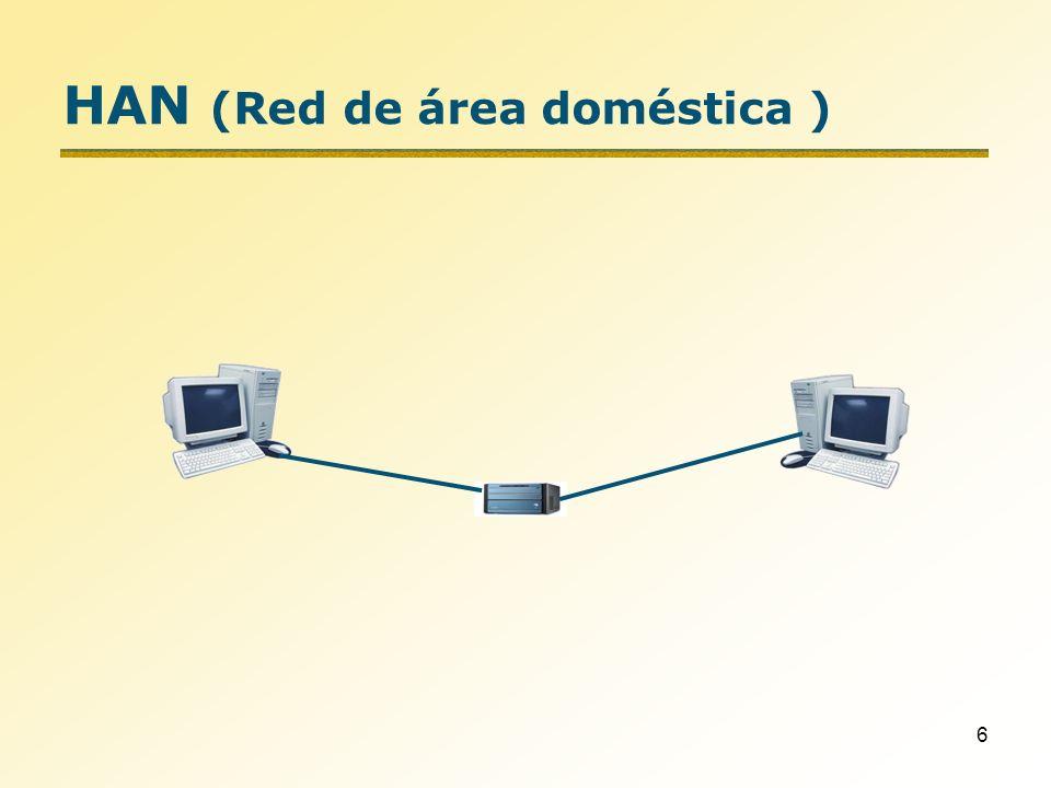 6 HAN (Red de área doméstica )