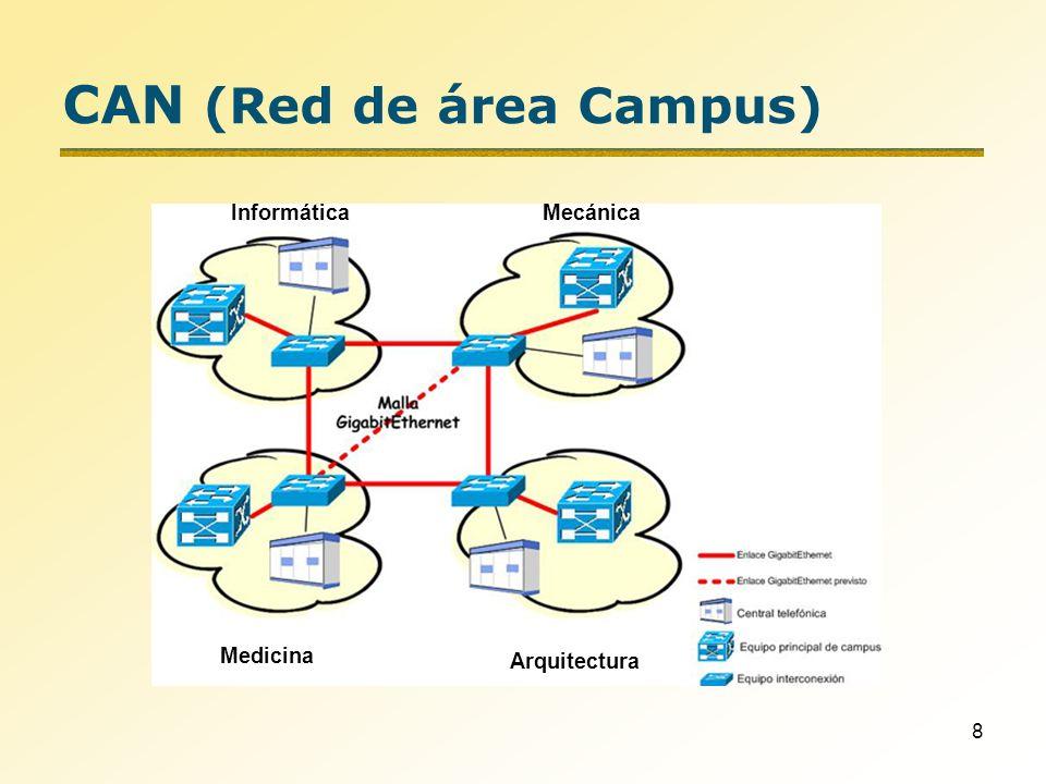8 CAN (Red de área Campus) Mecánica Medicina Arquitectura Informática