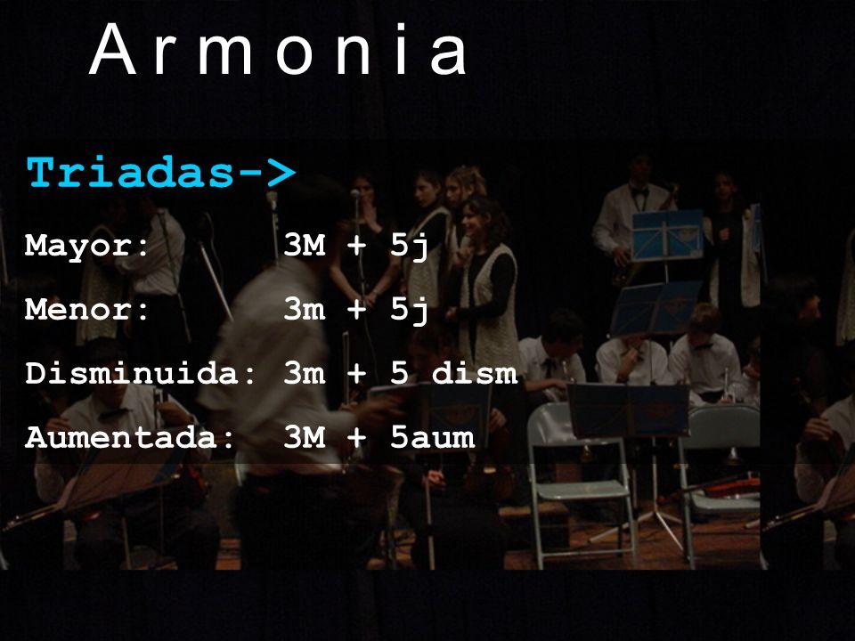A r m o n i a Triadas-> Mayor: 3M + 5j Menor: 3m + 5j Disminuida: 3m + 5 dism Aumentada: 3M + 5aum