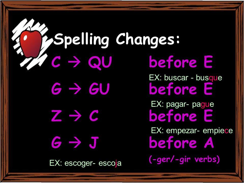 Spelling Changes: C QUbefore E G GUbefore E Z Cbefore E G Jbefore A (-ger/-gir verbs) EX: buscar - busque EX: pagar- pague EX: empezar- empiece EX: es