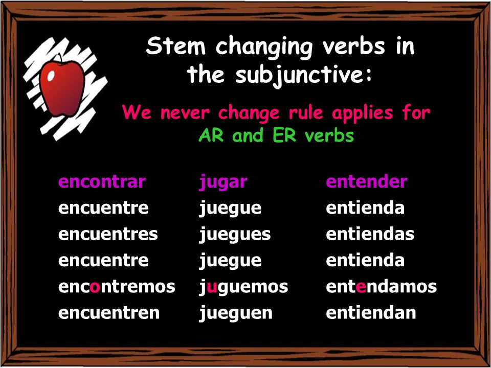 Stem changing verbs in the subjunctive: We never change rule applies for AR and ER verbs encontrarjugarentender encuentrejuegueentienda encuentresjueg