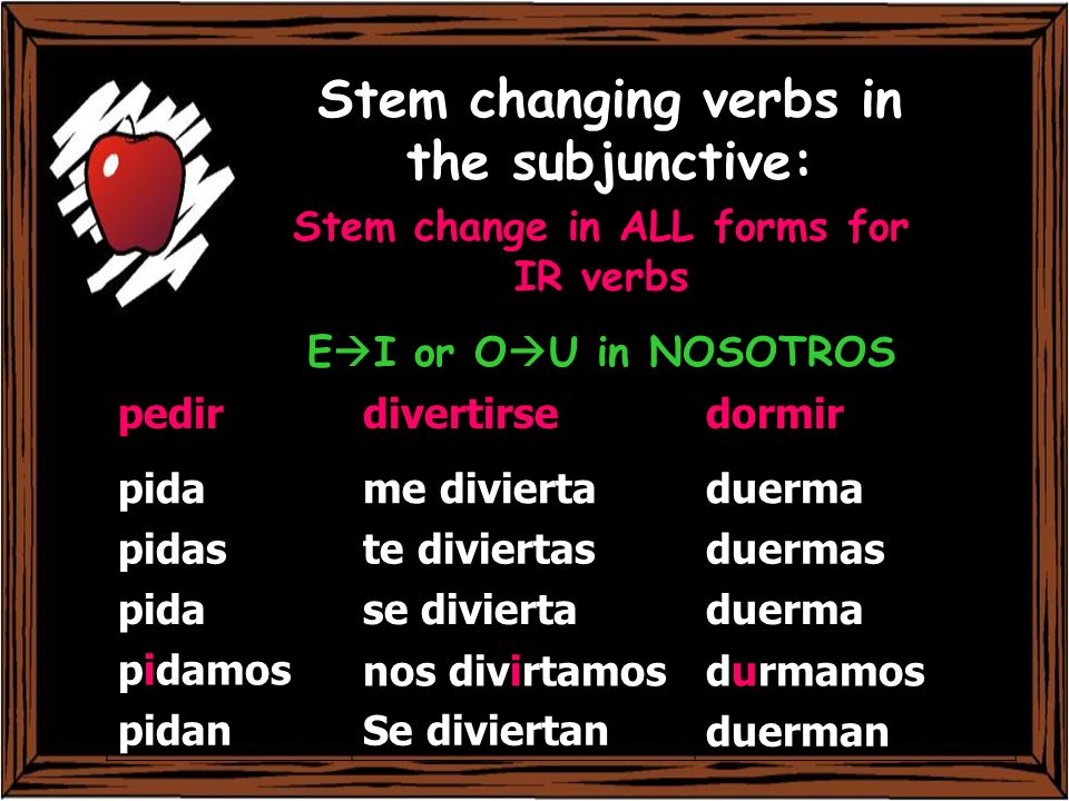 Stem changing verbs in the subjunctive: Stem change in ALL forms for IR verbs E I or O U in NOSOTROS pedirdivertirsedormir pidame diviertaduerma pidas