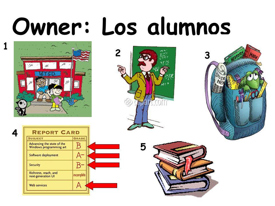 Owner: Los alumnos 4 1 3 2 5