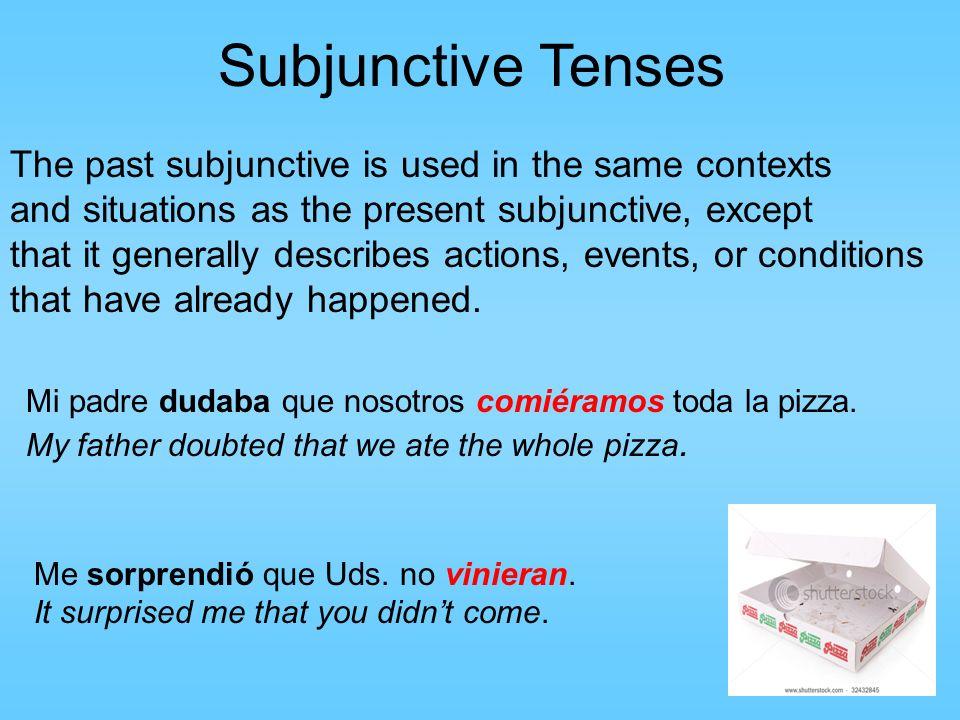 Examples with Past Subjunctive Preterit – Fue importante que él viniera.