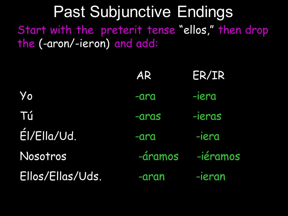 Past Subjunctive Endings Start with the preterit tense ellos, then drop (-aron/-ieron) and the imperfect subjunctive endings: Form the past subjunctive by taking preterit tense (ellos) then drop (-aron/ -ieron) and then adding the appropriate Imperfect subjunctive ending.