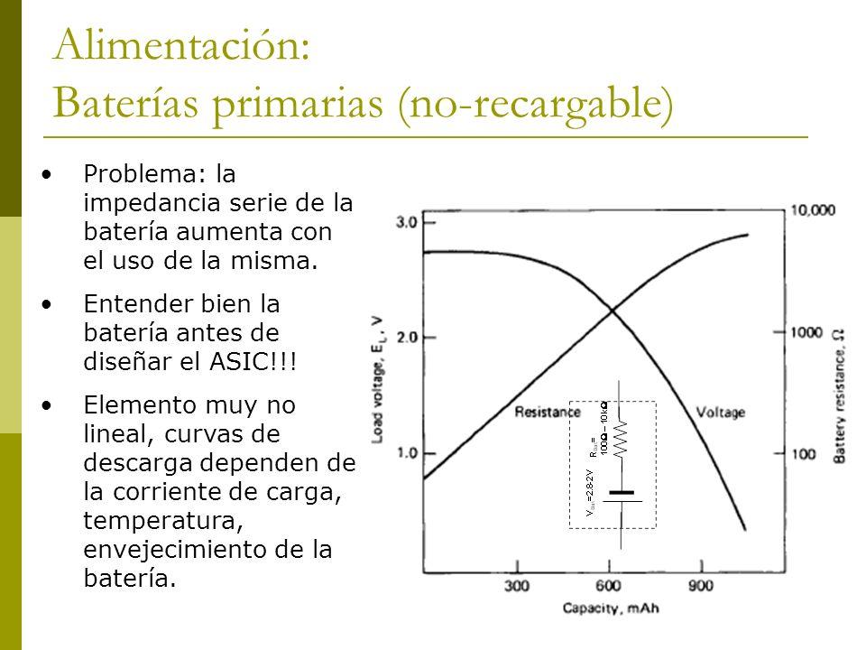 Alimentación: Baterías primarias (no-recargable) Problema: la impedancia serie de la batería aumenta con el uso de la misma. Entender bien la batería