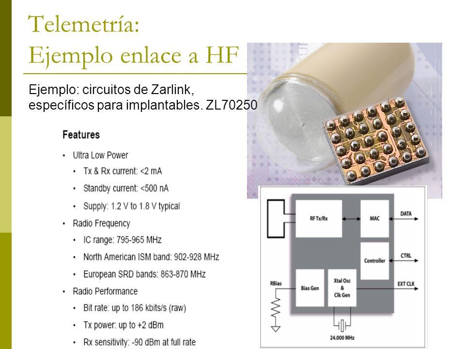 Telemetría: Ejemplo enlace a HF Ejemplo: circuitos de Zarlink, específicos para implantables. ZL70250