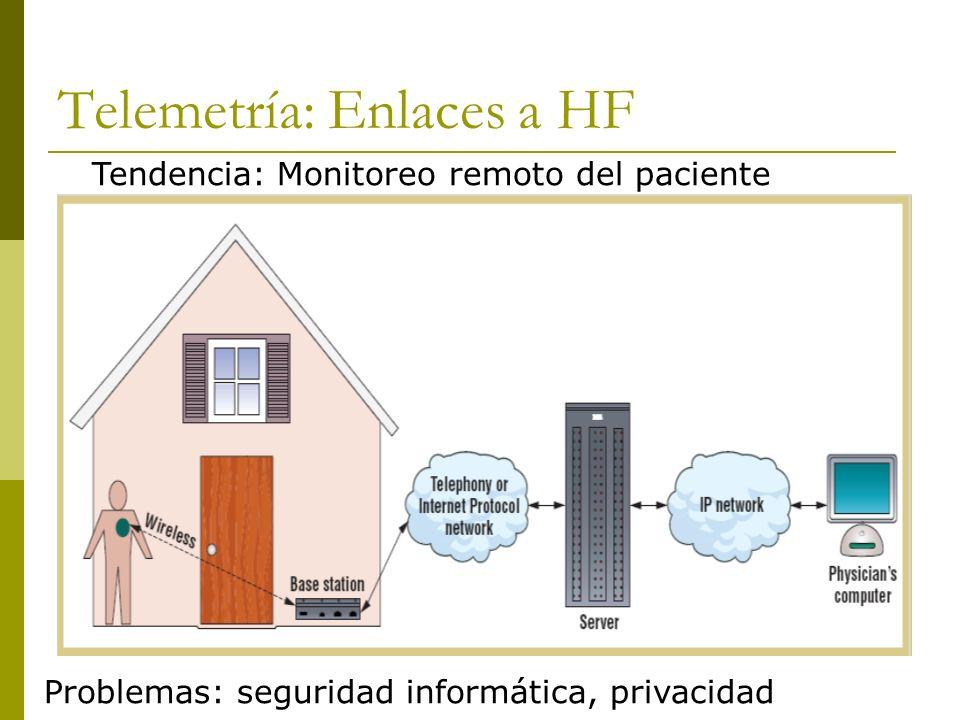 Telemetría: Enlaces a HF Tendencia: Monitoreo remoto del paciente Problemas: seguridad informática, privacidad
