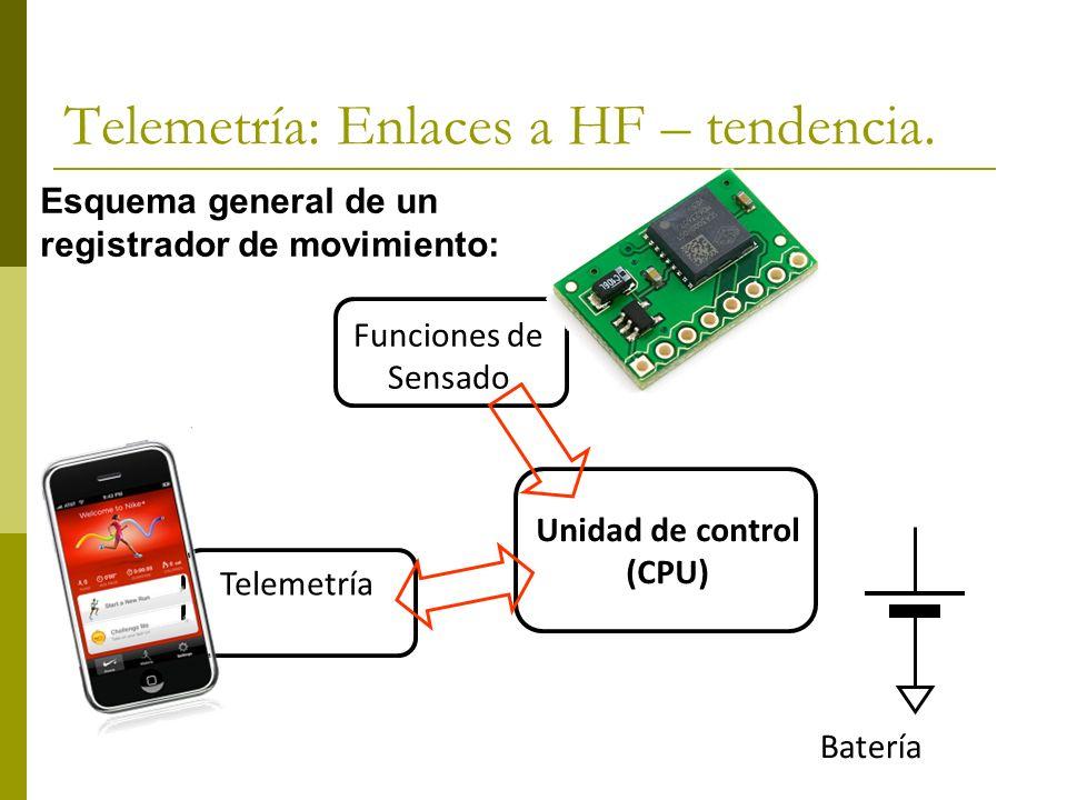 Telemetría: Enlaces a HF – tendencia. Unidad de control (CPU) Funciones de Sensado Telemetría Batería Esquema general de un registrador de movimiento: