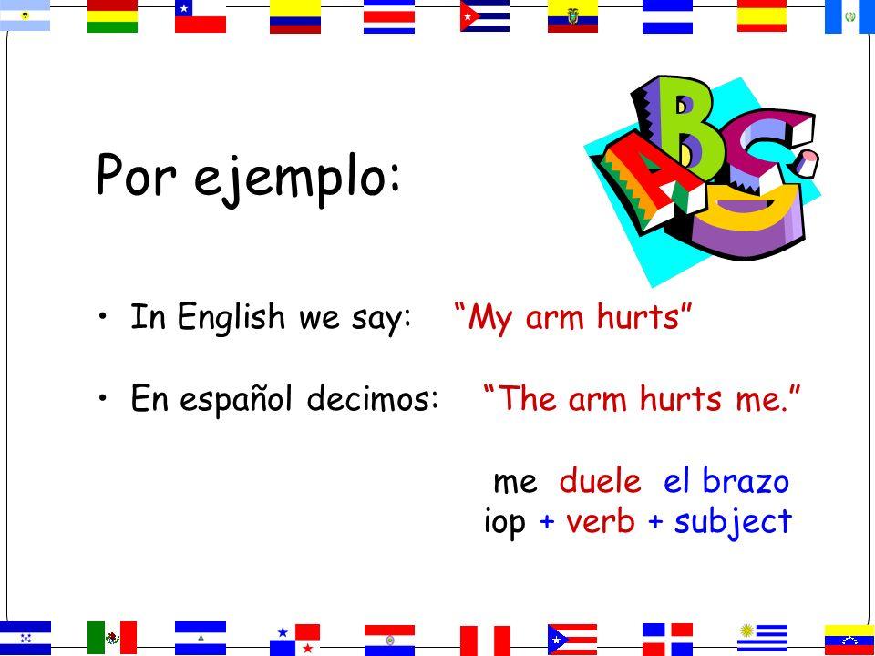 Por ejemplo: In English we say: My arm hurts En español decimos: The arm hurts me.