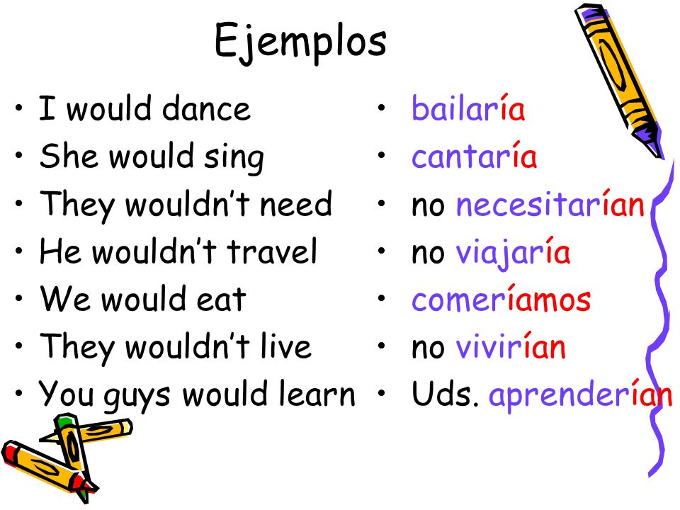 Ejemplos I would dance She would sing They wouldnt need He wouldnt travel We would eat They wouldnt live You guys would learn bailaría cantaría no nec