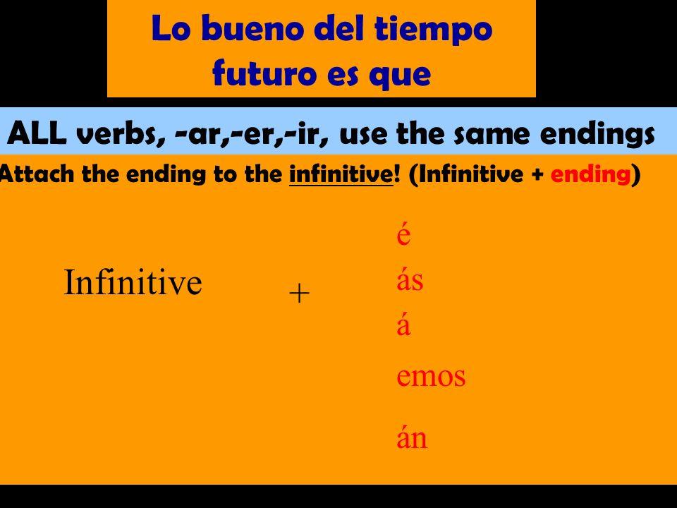 Lo bueno del tiempo futuro es que ALL verbs, -ar,-er,-ir, use the same endings Attach the ending to the infinitive.
