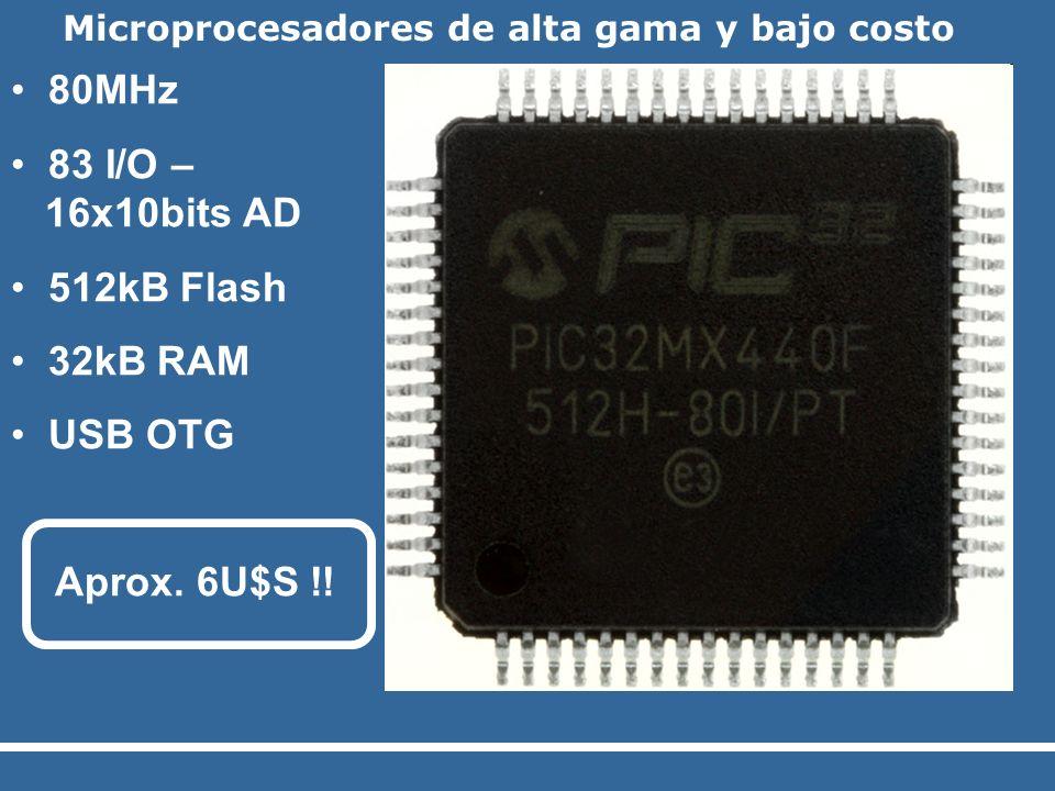 80MHz 83 I/O – 16x10bits AD 512kB Flash 32kB RAM USB OTG Aprox. 6U$S !! Microprocesadores de alta gama y bajo costo
