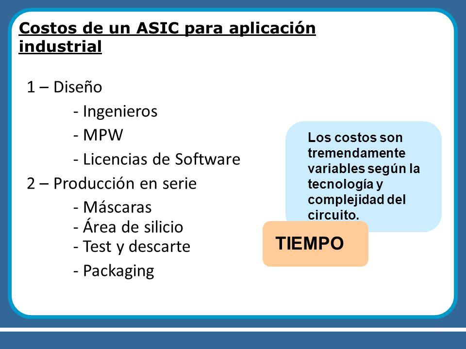 Costos de un ASIC para aplicación industrial 1 – Diseño - Ingenieros - MPW - Licencias de Software 2 – Producción en serie - Máscaras - Área de silici
