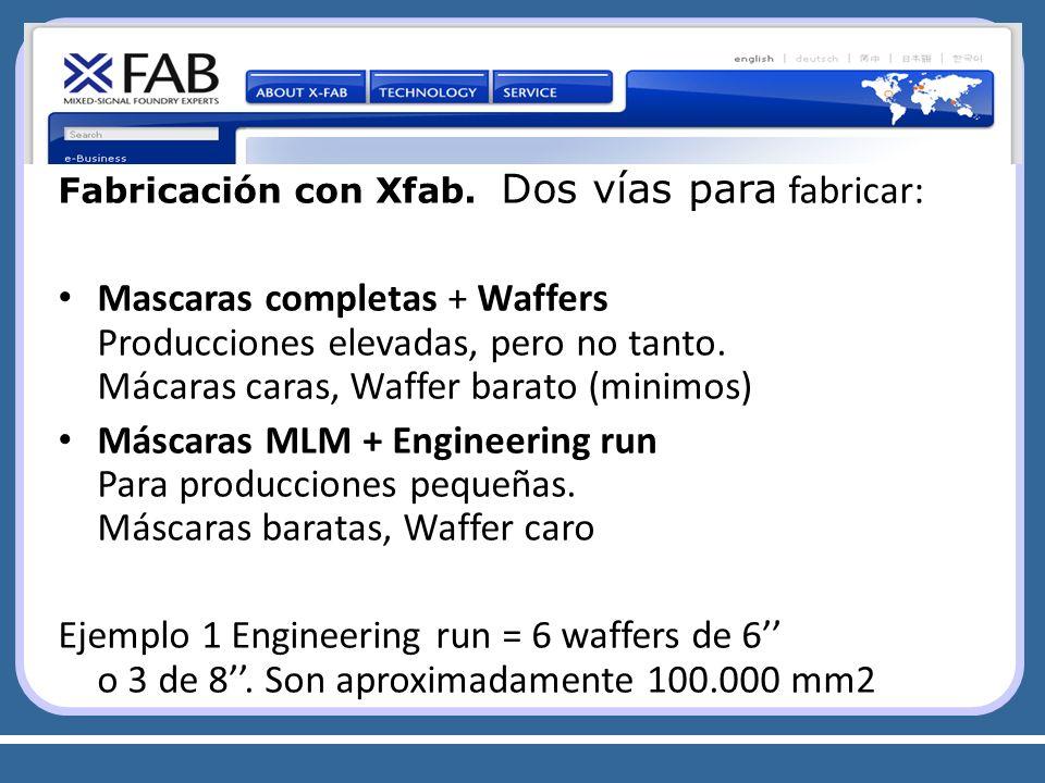 Fabricación con Xfab. Dos vías para fabricar: Mascaras completas + Waffers Producciones elevadas, pero no tanto. Mácaras caras, Waffer barato (minimos