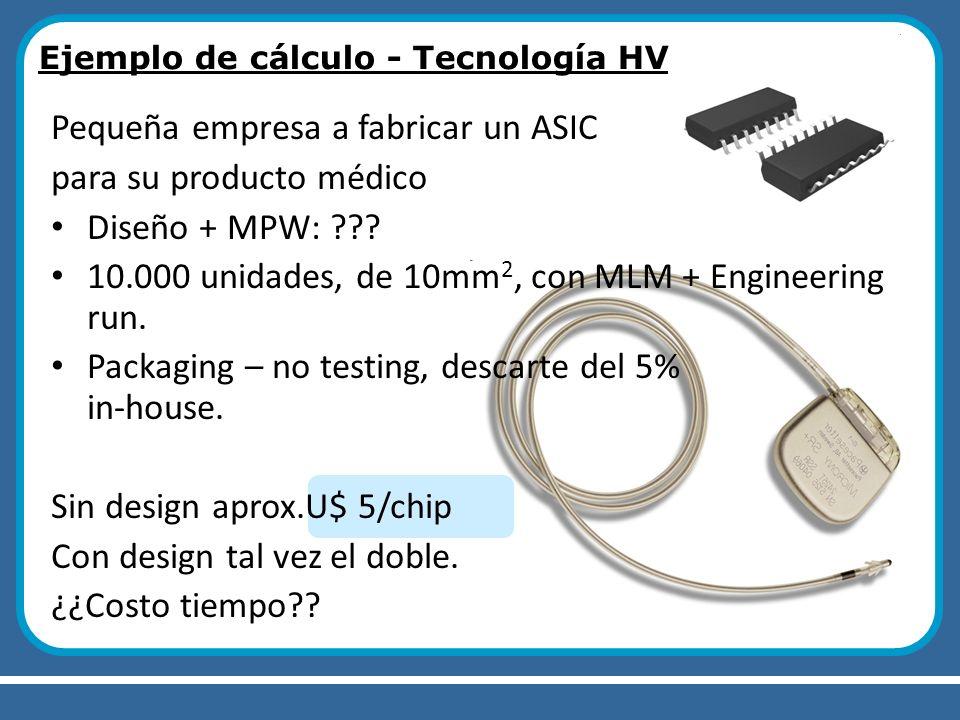 Ejemplo de cálculo - Tecnología HV Pequeña empresa a fabricar un ASIC para su producto médico Diseño + MPW: ??? 10.000 unidades, de 10mm 2, con MLM +