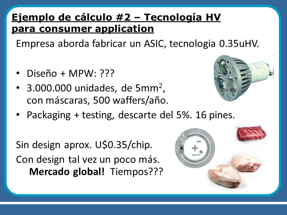 Ejemplo de cálculo #2 – Tecnología HV para consumer application Empresa aborda fabricar un ASIC, tecnologia 0.35uHV. Diseño + MPW: ??? 3.000.000 unida