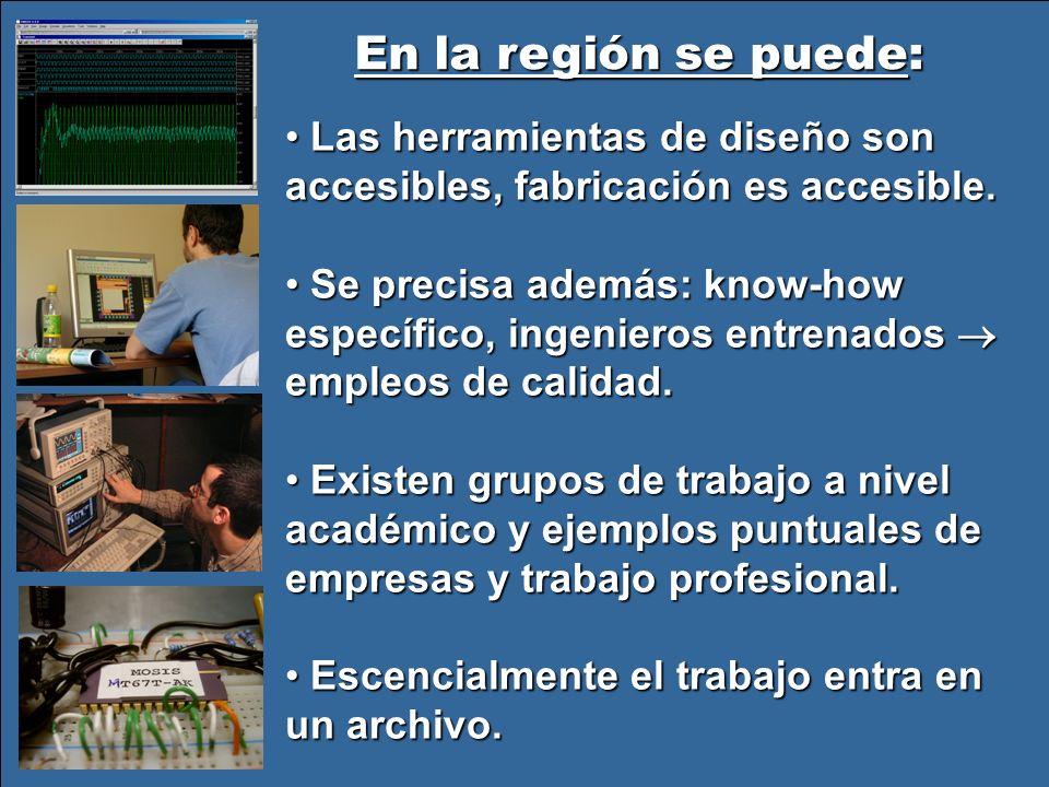 En la región se puede: Las herramientas de diseño son accesibles, fabricación es accesible. Las herramientas de diseño son accesibles, fabricación es