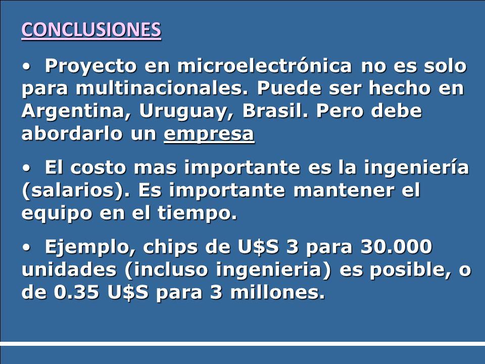 CONCLUSIONES Proyecto en microelectrónica no es solo para multinacionales. Puede ser hecho en Argentina, Uruguay, Brasil. Pero debe abordarlo un empre