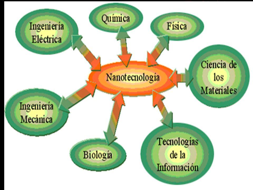 La nanotecnología es un campo de las ciencias aplicadas dedicado al control y manipulación de la materia a una escala menor que un micrómetro, es decir, a nivel de átomos y moléculas.