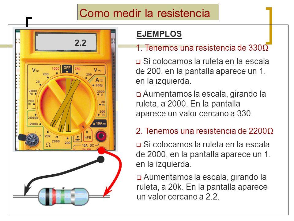 Como medir la tensión continua CONEXIÓN DEL POLÍMETRO Cable negro en COM Cable rojo en V/ Procedimiento: 1º Conectar el circuito.