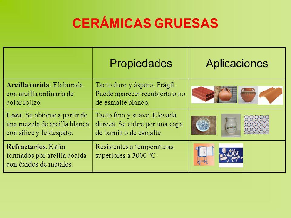 CERÁMICAS GRUESAS PropiedadesAplicaciones Arcilla cocida: Elaborada con arcilla ordinaria de color rojizo Tacto duro y áspero.