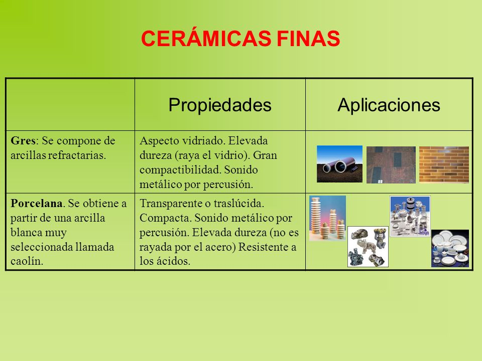 CERÁMICAS FINAS PropiedadesAplicaciones Gres: Se compone de arcillas refractarias.