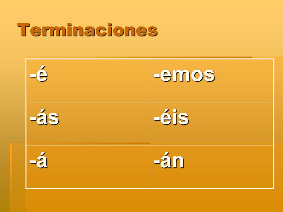 Vocabulario Mañana tomorrow Mañana por la ___tomorrow ___ mañana por la mañana morning mañana por la tarde afternoon mañana por la noche evening