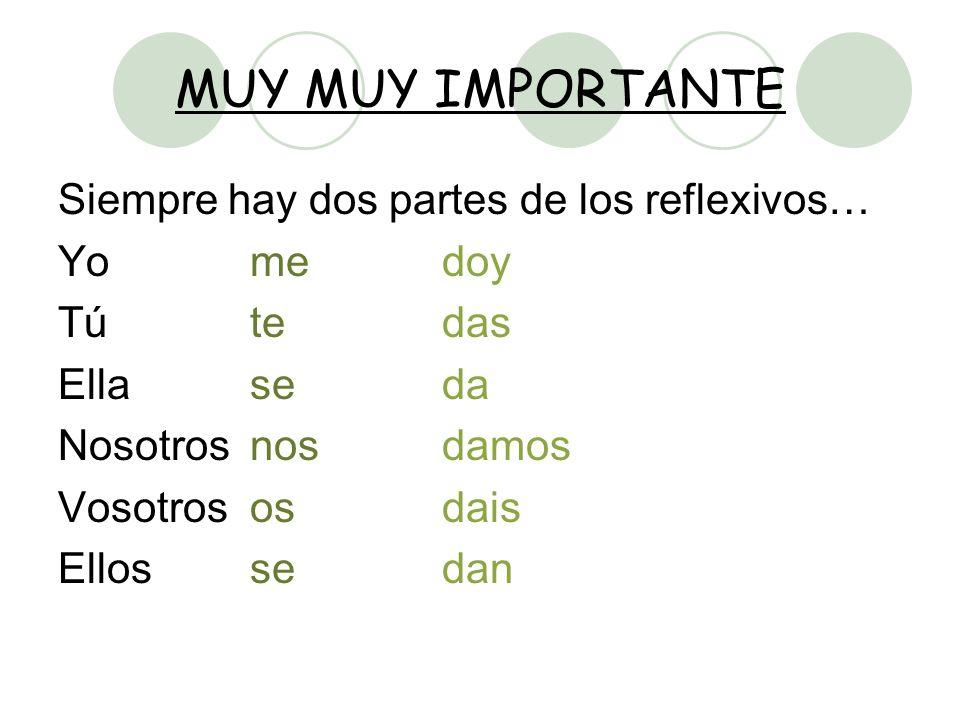 MUY MUY IMPORTANTE Siempre hay dos partes de los reflexivos… Yomedoy Túte das Ellase da Nosotrosnosdamos Vosotrososdais Ellosse dan