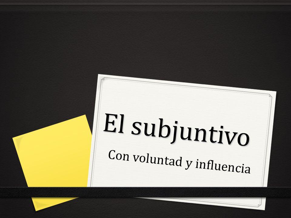 3 modos de español 0 INDICATIVO 0 Se usa con hechos y creencias.