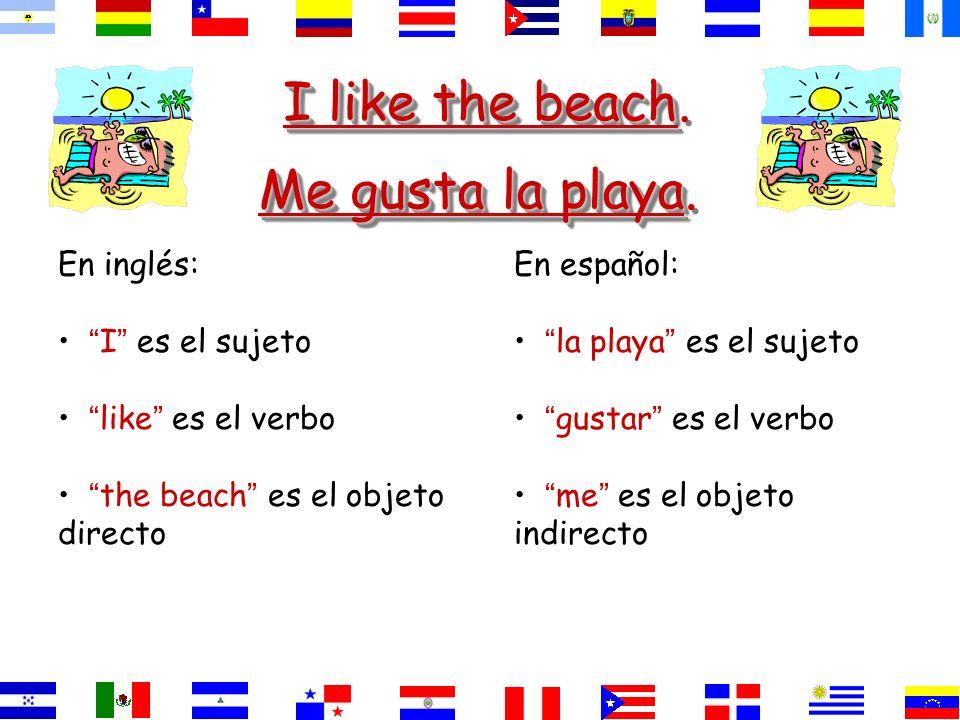 En Español…: El orden de las palabras está al revés.