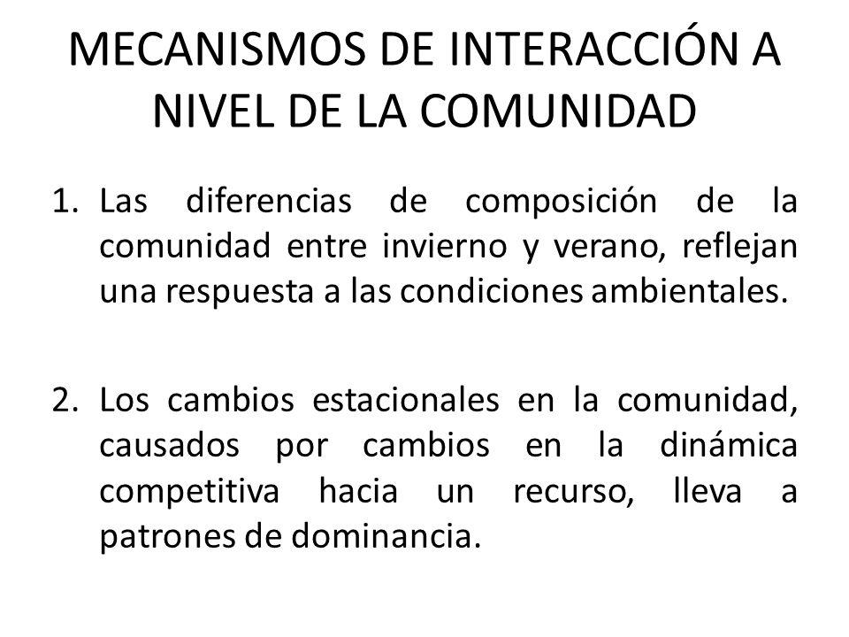 MECANISMOS DE INTERACCIÓN A NIVEL DE LA COMUNIDAD 1.Las diferencias de composición de la comunidad entre invierno y verano, reflejan una respuesta a l