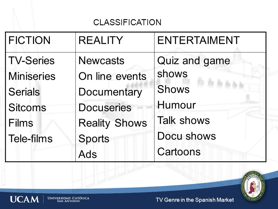 CLASSIFICATION TV Genre in the Spanish Market FICTIONREALITYENTERTAIMENT TV-Series Miniseries Serials Sitcoms Films Tele-films Newcasts On line events Documentary Docuseries Reality Shows Sports Ads Quiz and game shows Shows Humour Talk shows Docu shows Cartoons