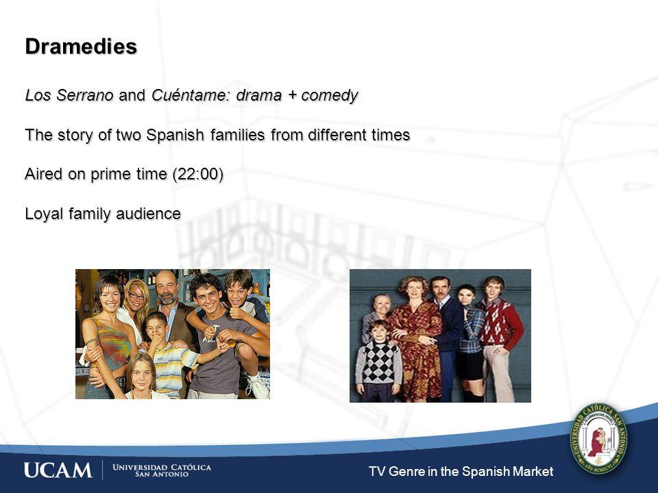 TV Genre in the Spanish Market Infotainment c) Info-shows El intermedio http://www.youtube.com/watch?v=c0vu-L-0gxQ&feature=related