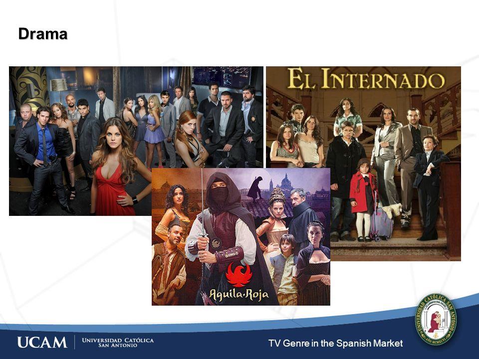 TV Genre in the Spanish Market Audiences